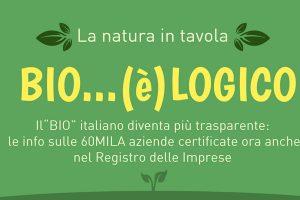 bio-e-logico-ambiente-toscana