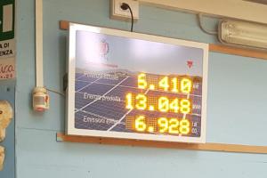 Il monitor che fornisce in tempo reale i dati della produzione di energia elettrica.  (Foto da Comune di Montemurlo).