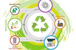 economia-circolare-ambiente-toscana