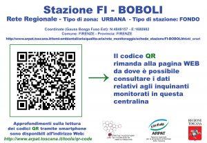 cartello-fi---boboli_46670769655_o