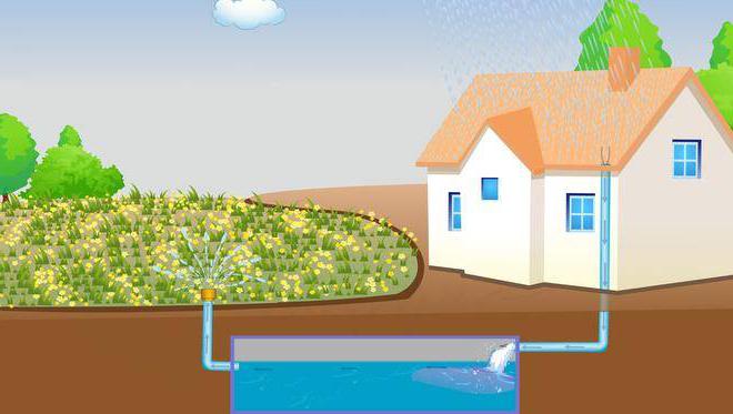 recupero-acque-piovane-toscana-ambiente