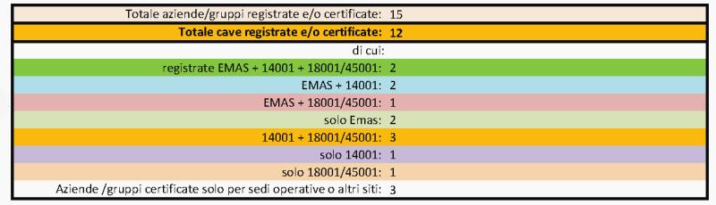 Grafico cave certificate
