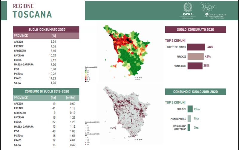 Consumo suolo Scheda Toscana